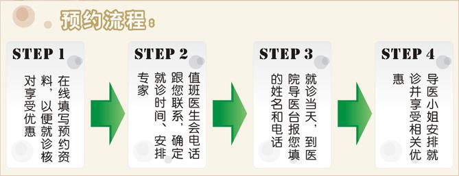 杭州红房子妇科医院网上预约挂号步骤